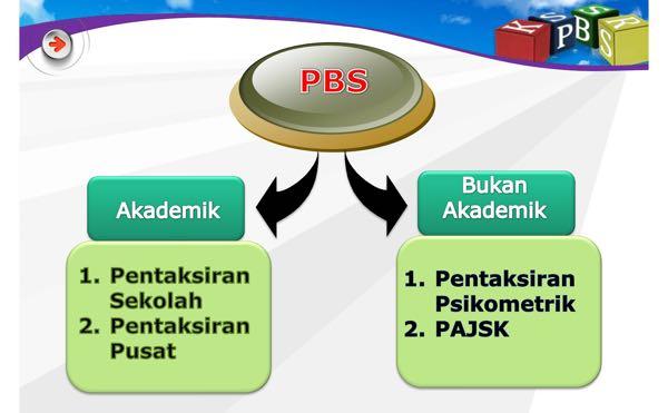 pbs online